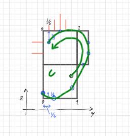 耳の描き方