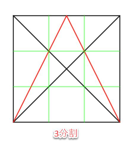 円の描き方