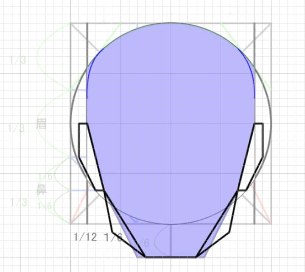 ルーミスの正面の顔の描き方