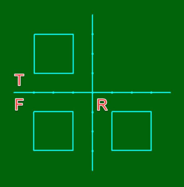 立方体の三面図