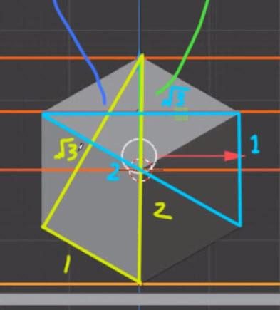 三平方の定理と軸測投影