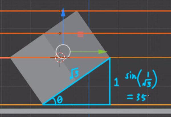逆三角関数