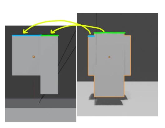 Y軸がX軸の見え方に影響を与える