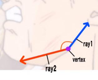 線画の角度について