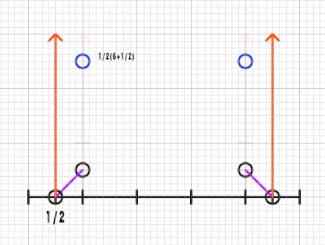 1/2X軸斜線