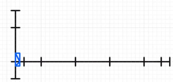 三平方の定理を利用