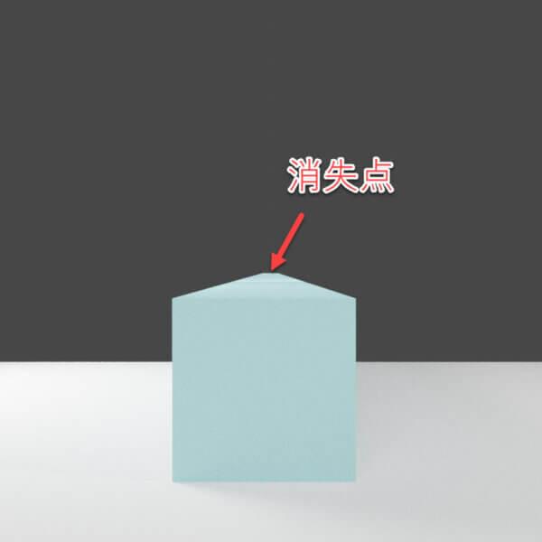 一点透視図法的な視点で消失点をとらえる
