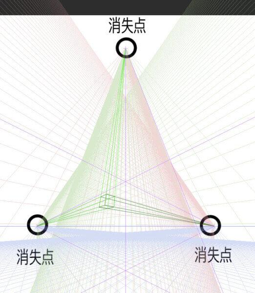 三点透視図法における消失点について