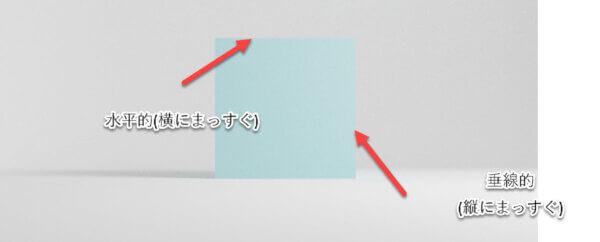 立方体の線は斜線的か?