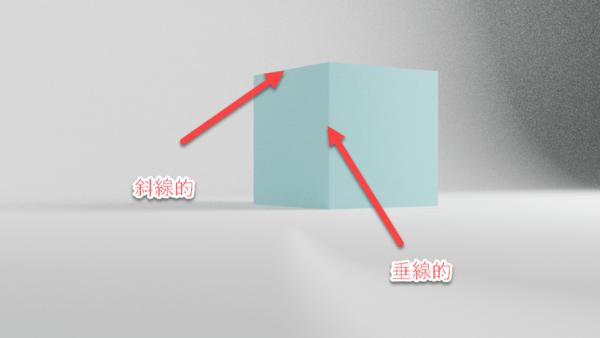 斜線的なセント垂線的な線